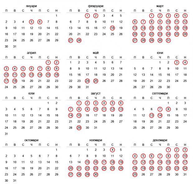 Разрешени и забранени дни за сватби през 2017 година